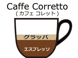 カフェコレット
